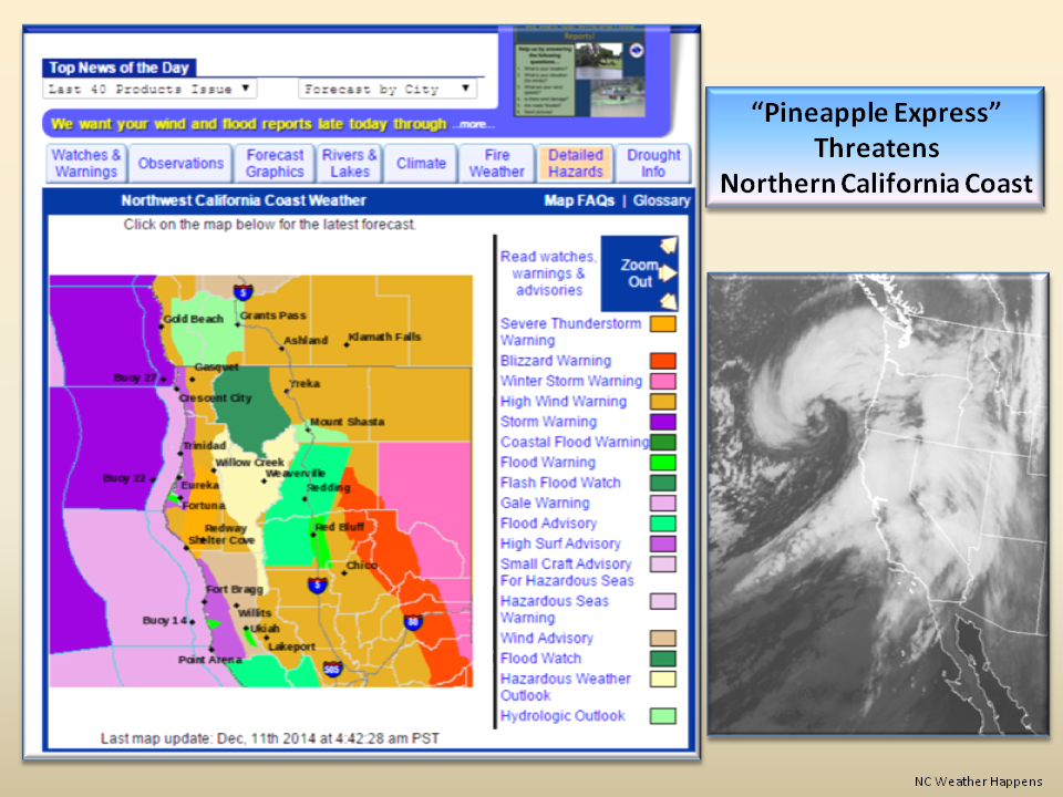 National Weather Service Watches and Warnings Display