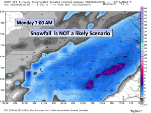 GFS Potential Snowfall NOT Favored for this event.