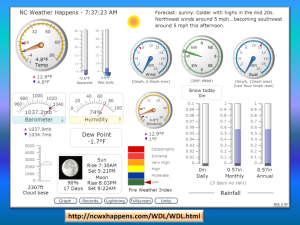 NC Weather Happens Weather Display Console