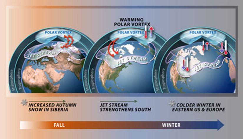 AER Snow Cover Diagram