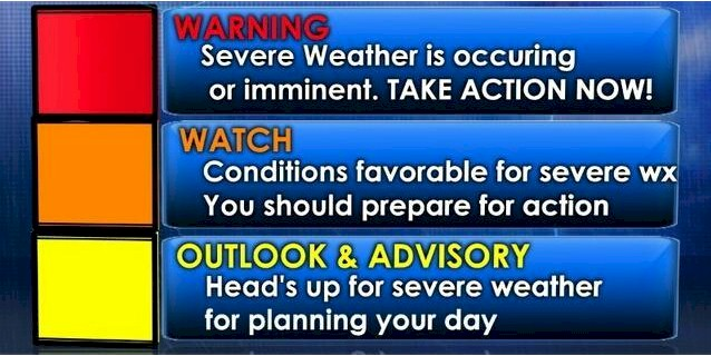 Spring Means Severe Weather